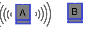 電波の見方